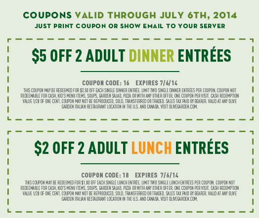 Best Online Coupons For July 4