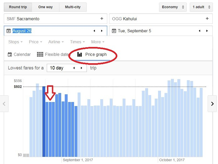 Google Flights airfare graph