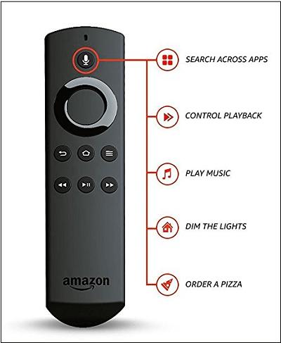 Fire Stick Remote