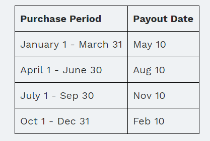 Jewel Payout