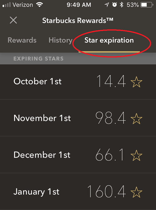 Stars do Expire