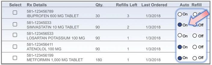 Prescription Refills